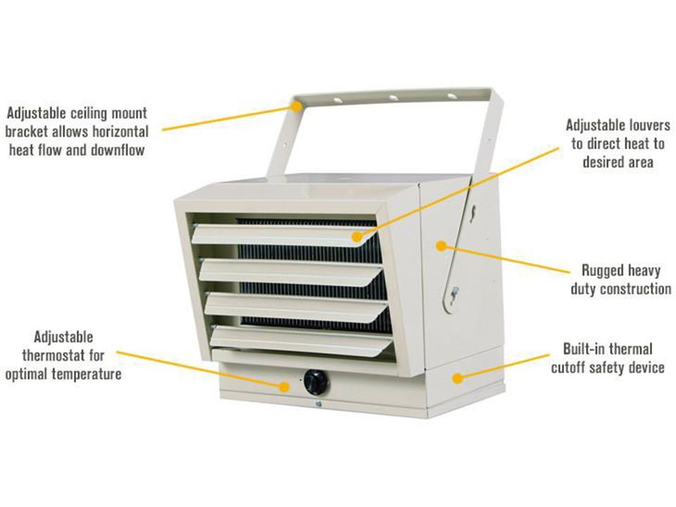 White RSI greenhouse heater with the features
