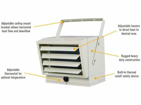 RSI Greenhouse Heating System - showing features