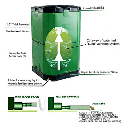 Features of the Aerobin 400 Insulated Composter